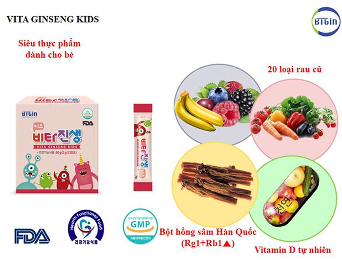 www.123nhanh.com: Tìm đại lý kinh doanh sản phẩm Hồng Sâm Enzyme Baby